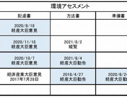 4件の由利本荘市 洋上風力発電事業 秋田県