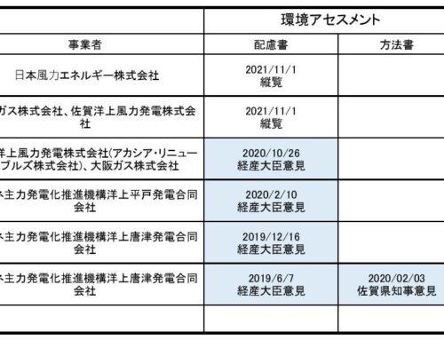 6件の佐賀県 唐津市沖 洋上風力発電事業